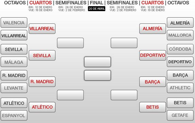 Listos los partidos de cuartos de final en la Copa del Rey ...