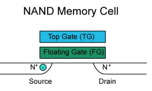 NAND-Cell1a