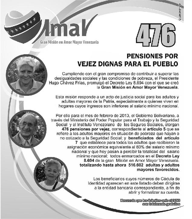 Lista de pensionados En Amor Mayor (13/01/2013) -