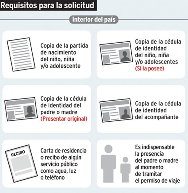 conozca los pasos para tramitar los permisos a ni u00f1os que viajen sin sus padres notiactual com