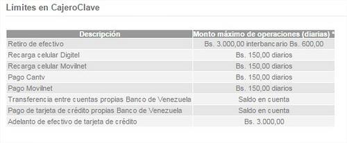 limites de retiros actualizado agosto 2015 banco de venezuela