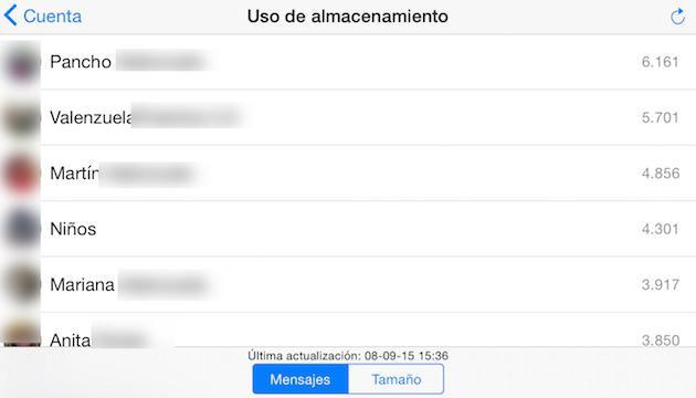 Atencion-celosos-Truco-para-averiguar-con-quien-se-envia-mas-mensajes-tu-pareja-en-WhatsApp