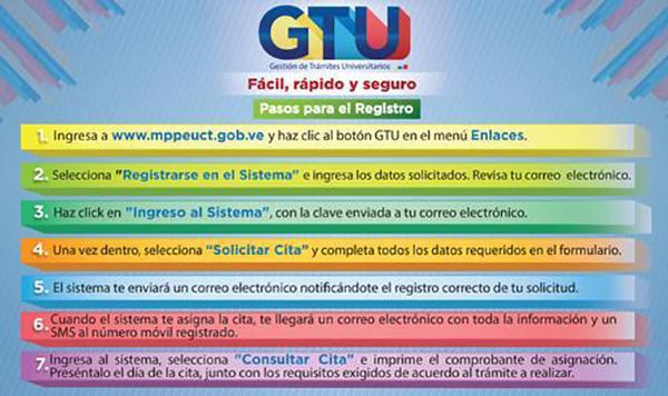 VENEZUELA-Conozca-el-procedimiento-para-solicitar-la-cita-en-el-sistema-de-Gesti-oacute-n-de-Tr-aacute-mites-Universitarios