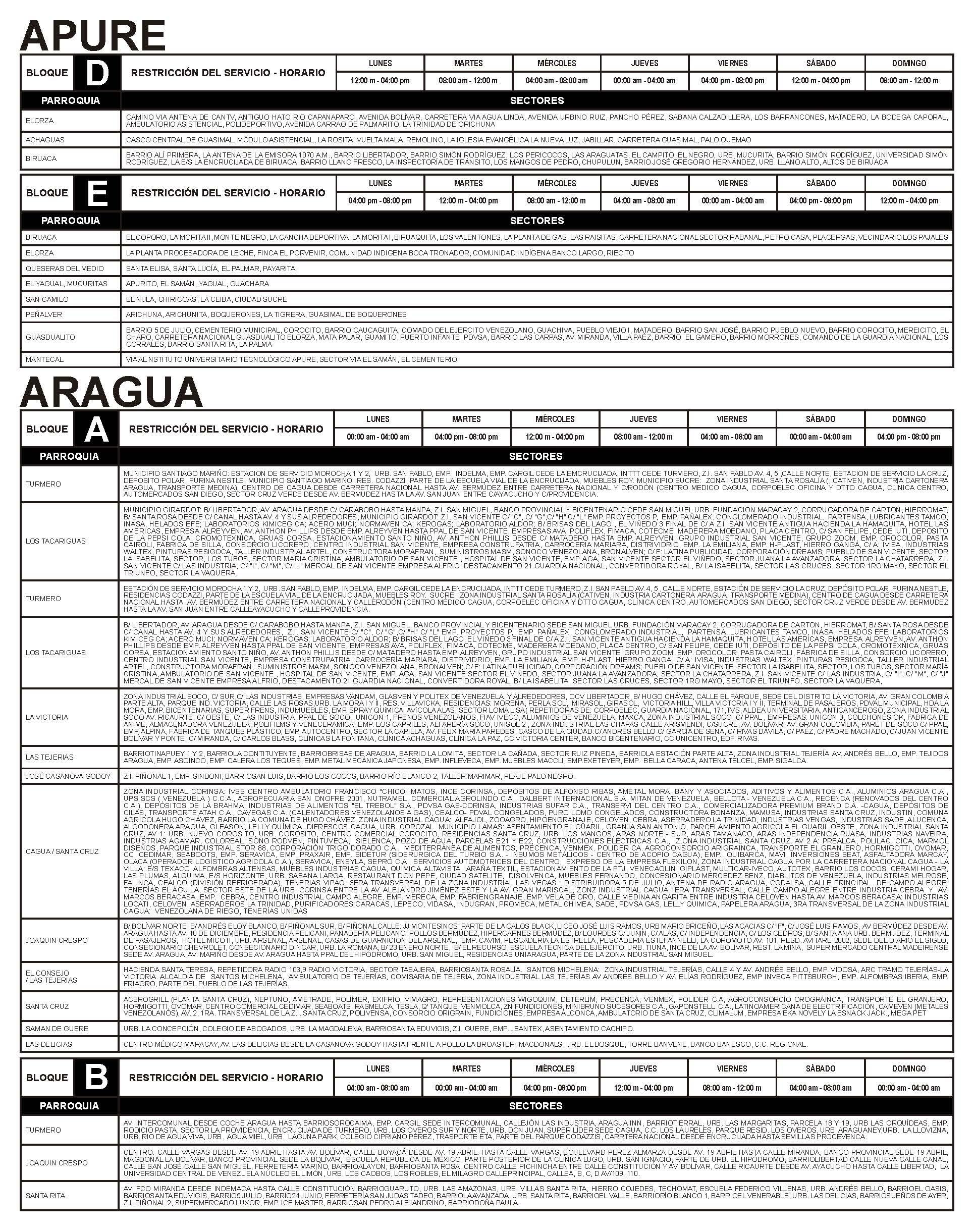Cronograma De Pago De Agosto 2016 Plan Joven | cronograma
