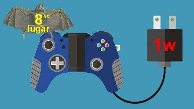 Consola de videojuegos,La consola apagada consume cerca de 1w, pero si se la deja en modalidad 'lista para usar', la cifra se eleva a 23,3w.