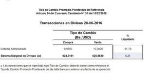Dicom cerró en 625,88 bolívares por dólar este martes 28 de junio