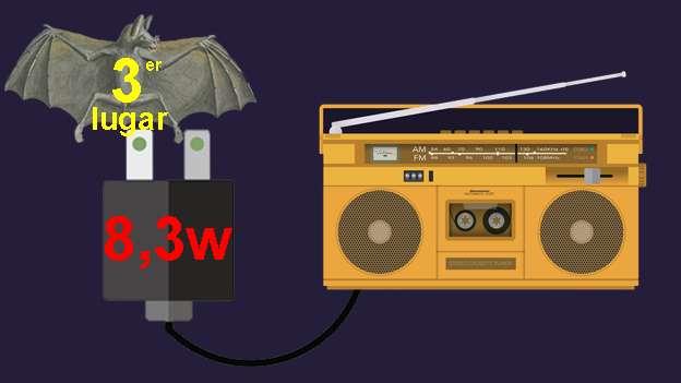 Minicomponente de música,De nuevo, las variaciones son marcadas. Pero si el equipo incluye radio y se mantiene encendido, el consumo se eleva a 14,4w.
