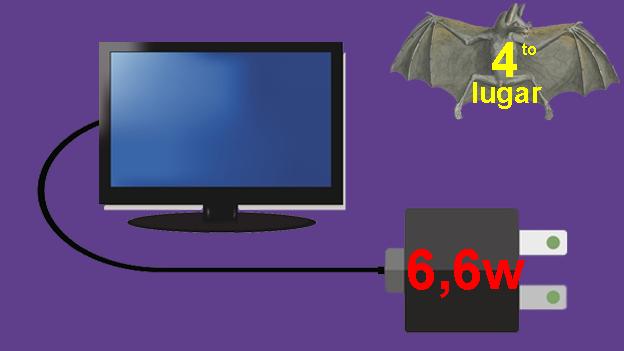 Televisor, proyección trasera,Las variaciones son notables y los televisores LCD tienden a consumir menos energía.