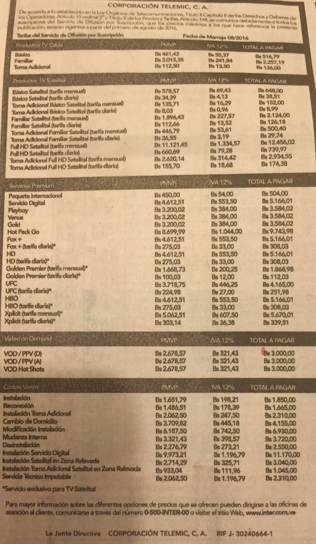 precios cableras agosto 2016