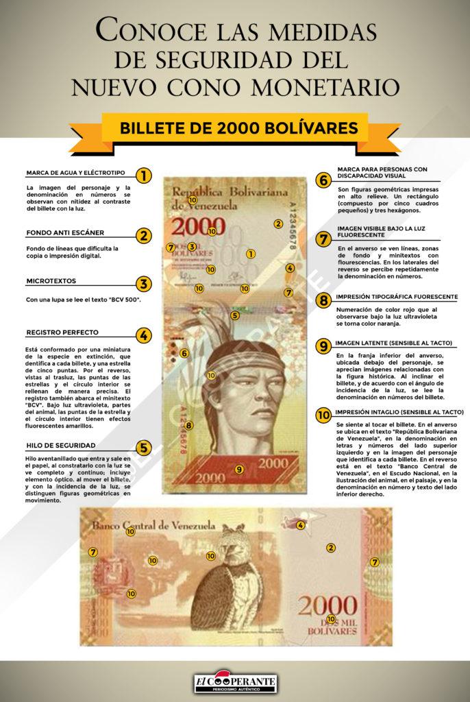 billete-2000