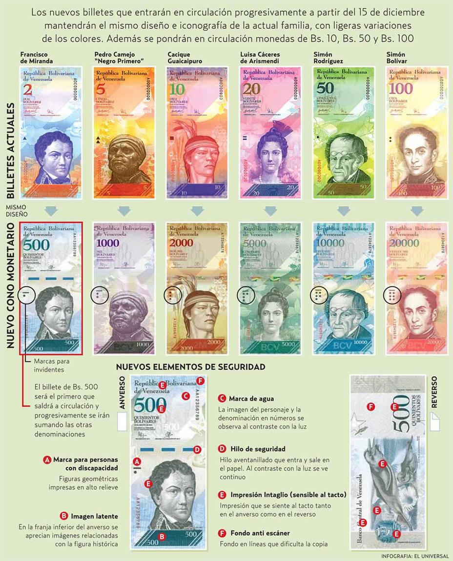 infografica-nuevos-billetes-2016