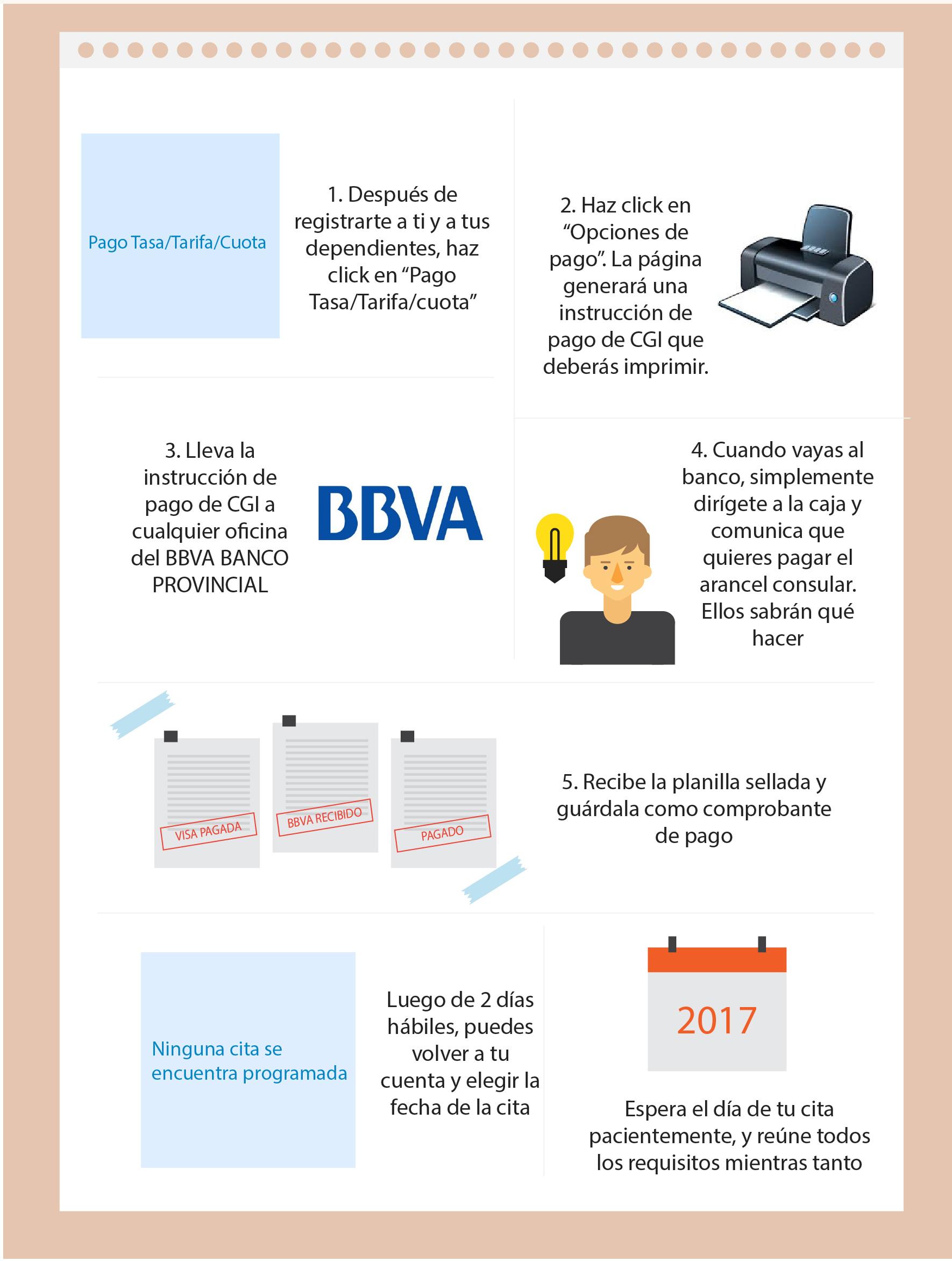Como realizar la cita para la visa en la Embajada de Estados Unidos en Venezuela (10)