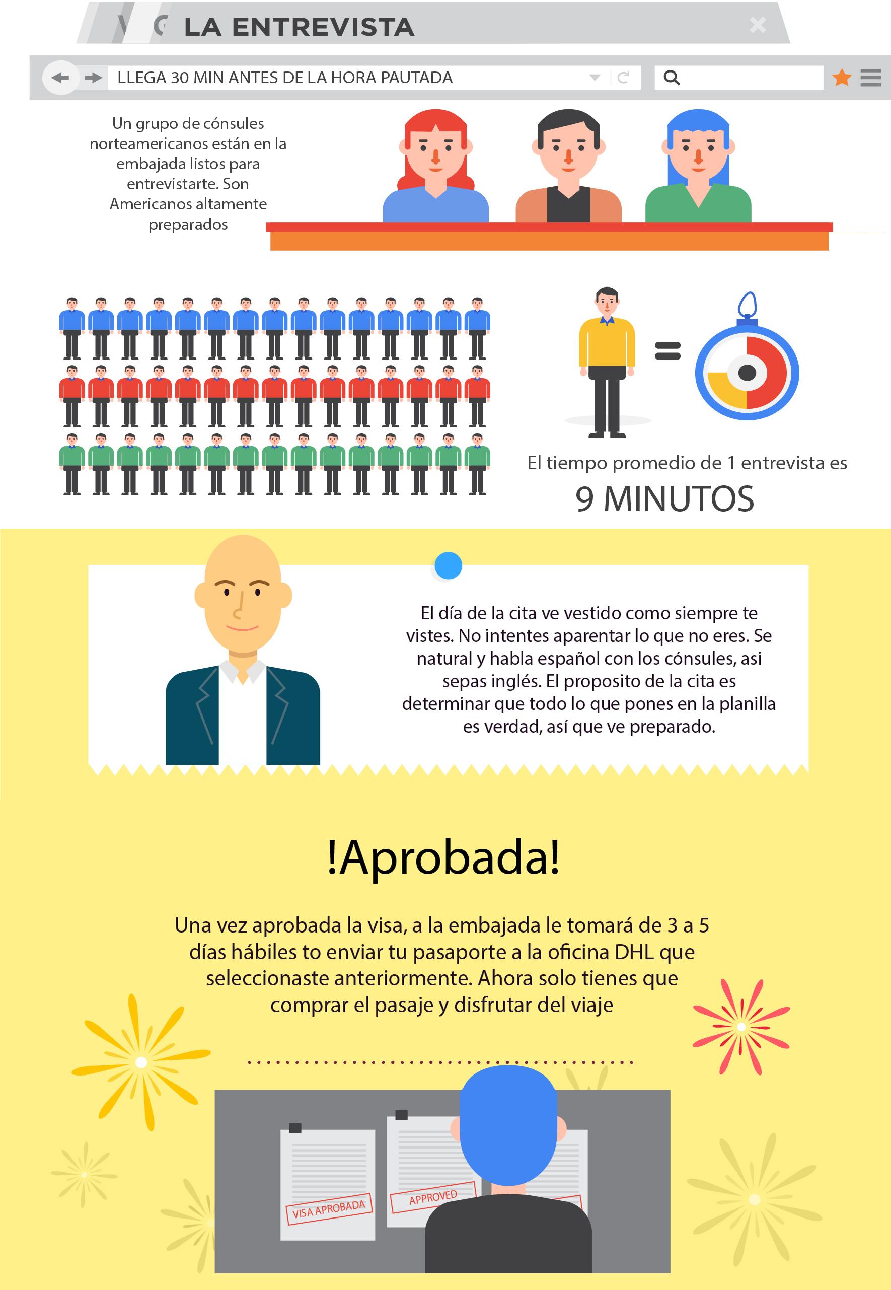 Como realizar la cita para la visa en la Embajada de Estados Unidos en Venezuela (11)