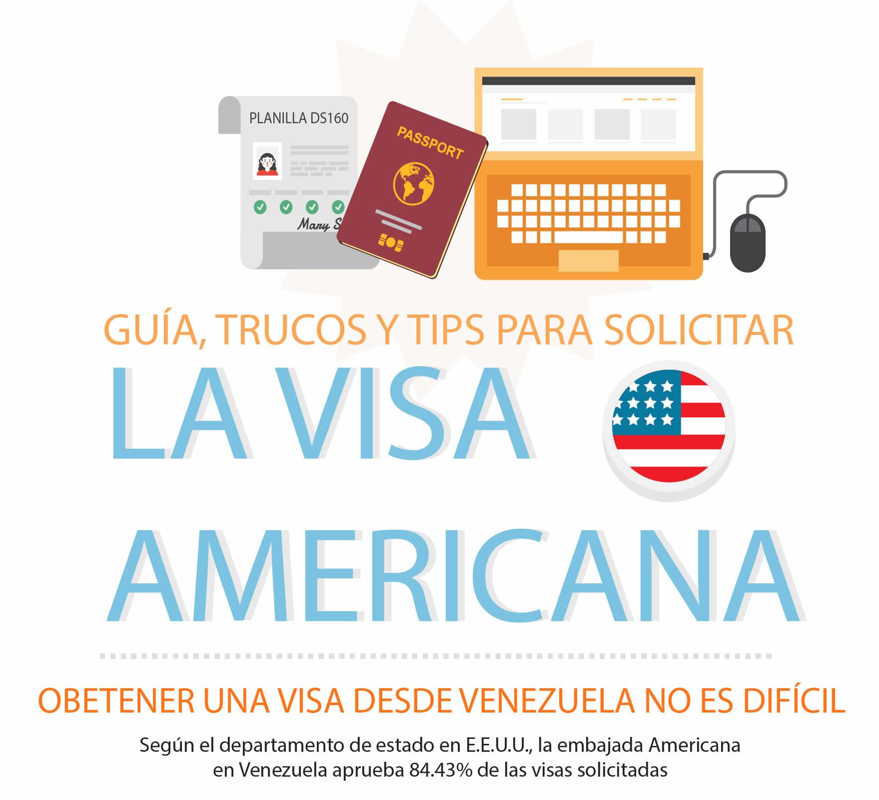 Como realizar la cita para la visa en la Embajada de Estados Unidos en Venezuela (2)