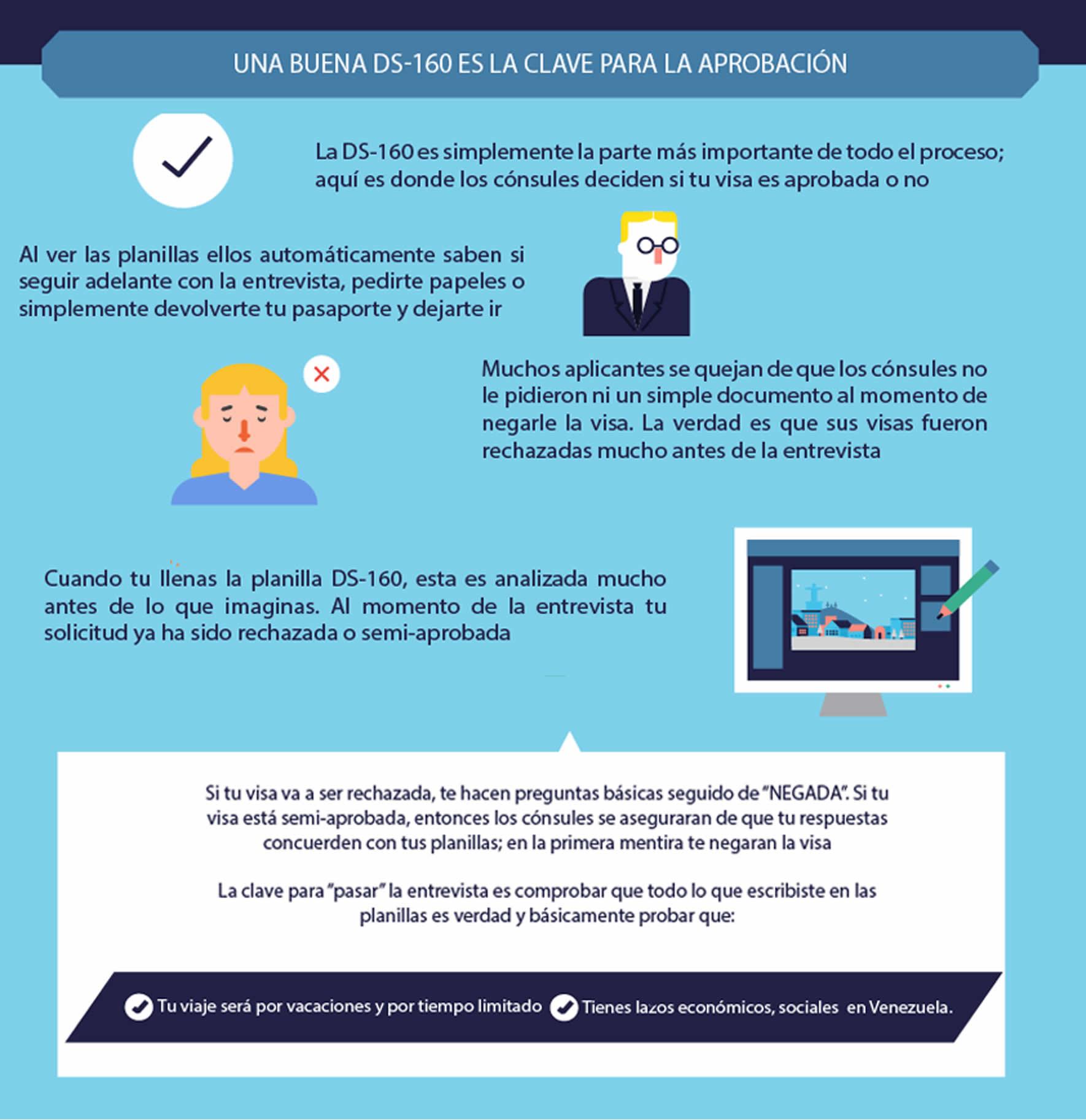 Como realizar la cita para la visa en la Embajada de Estados Unidos en Venezuela (6)