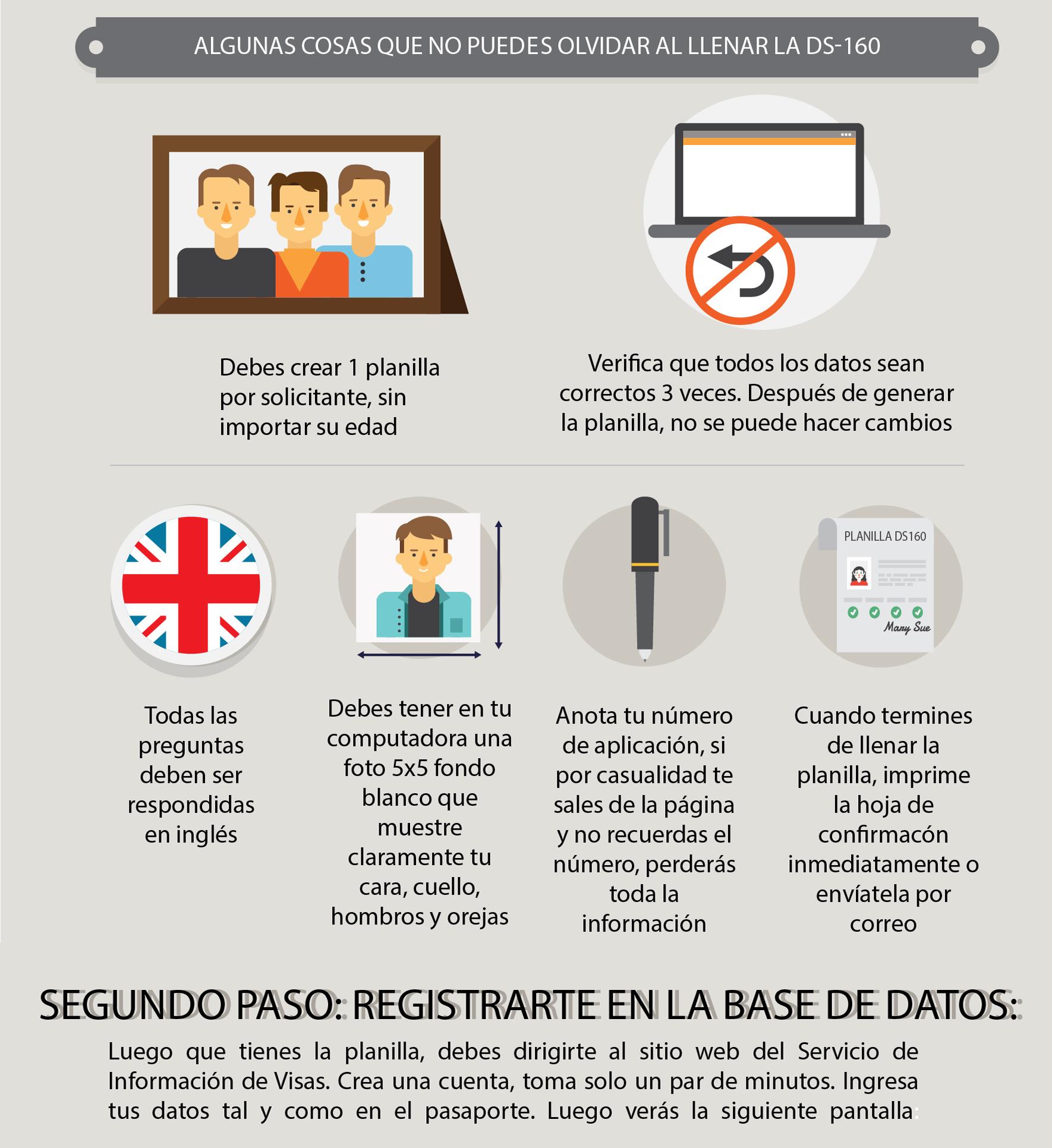 Como realizar la cita para la visa en la Embajada de Estados Unidos en Venezuela (7)