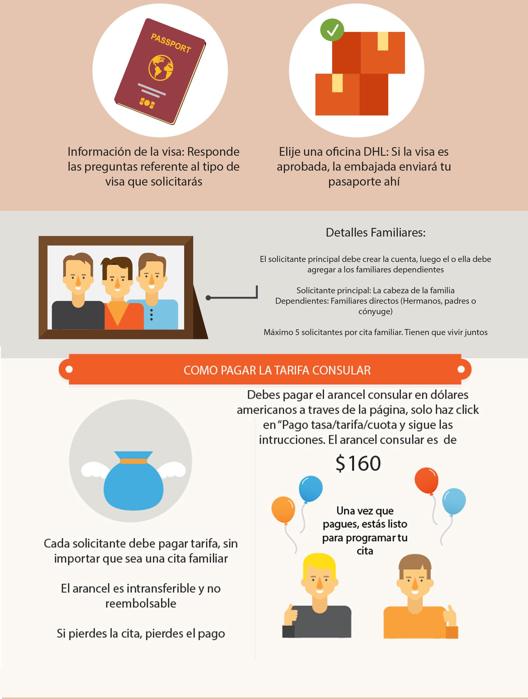 Como realizar la cita para la visa en la Embajada de Estados Unidos en Venezuela (9)
