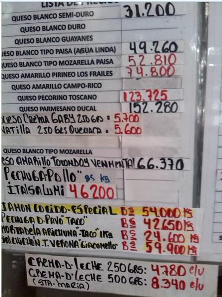 Lista de precios del queso, mercados caraqueños