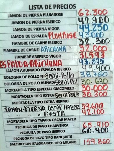 lista de precios de embutidos caracas