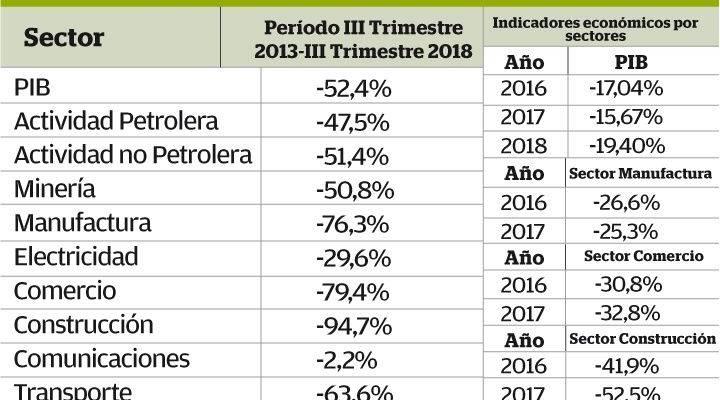 inflación en Venezuela, BCV