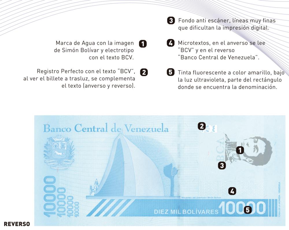 Nuevo billete de 10mi reverso Venezuela 2019