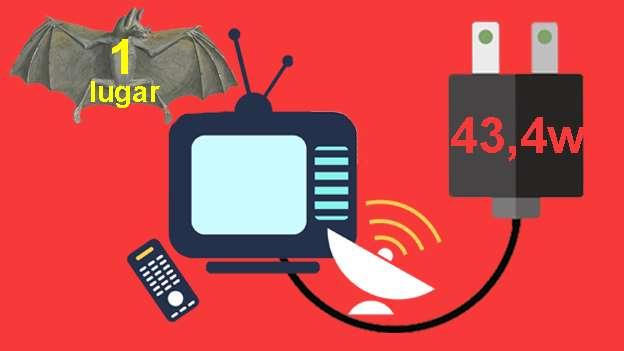 Caja de televisión por cable