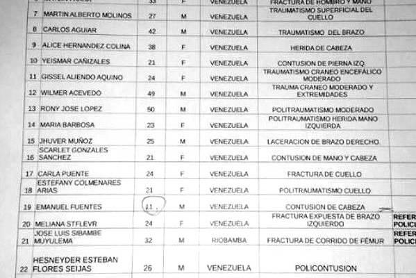 Listado de Venezolanos heridos en accidente de autobus en Ecuador
