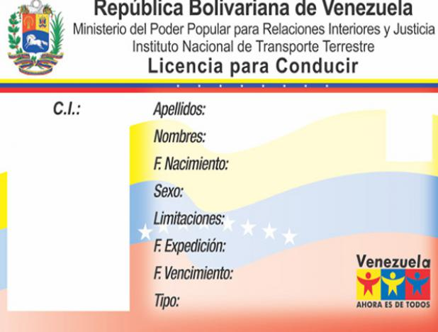 Licencia De Conducir Digital: El Instituto Nacional De Transporte Terrestre (Intt