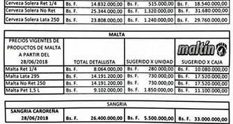 LISTA DE PRECIOS DE LA CAJA DE CERVEZA POLAR EN VENEZUELA