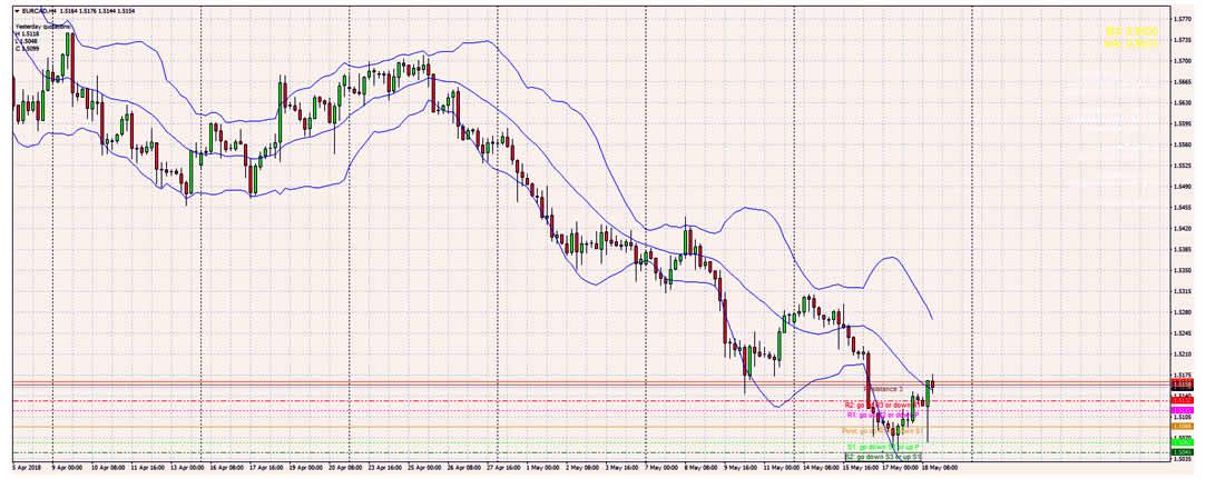 Analisis mercado forex