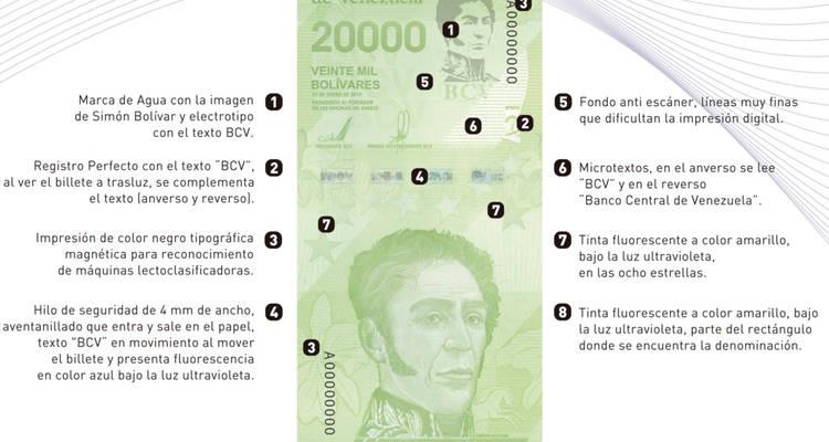 nuevo billete de 20 mil anverso