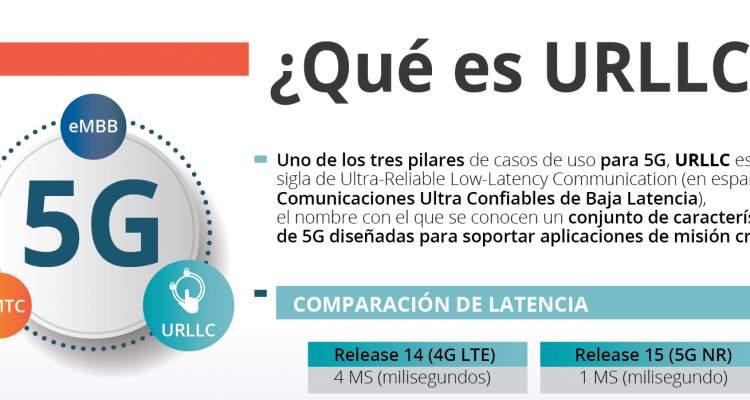 INFOGRAFIA ESTADISTICAS 5G EN AMERICA 2019 2020
