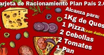Tarjeta de Racionamiento del Plan Pais de Juan Guaido