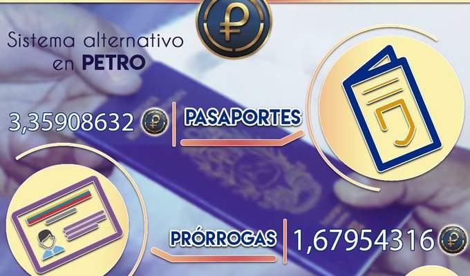 COSTO PASAPORTE Y PRORRÓGA PARA 2020