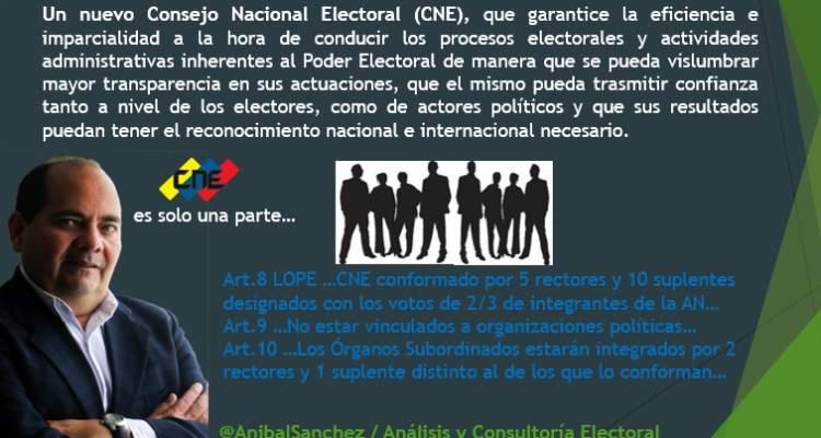 Anibal Sanchez, resume en 12 Puntos Las Garantías y Condiciones necesarias para ganar Competitividad Electoral
