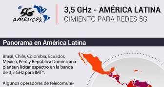 ESTADISTICAS 5G en América Latina