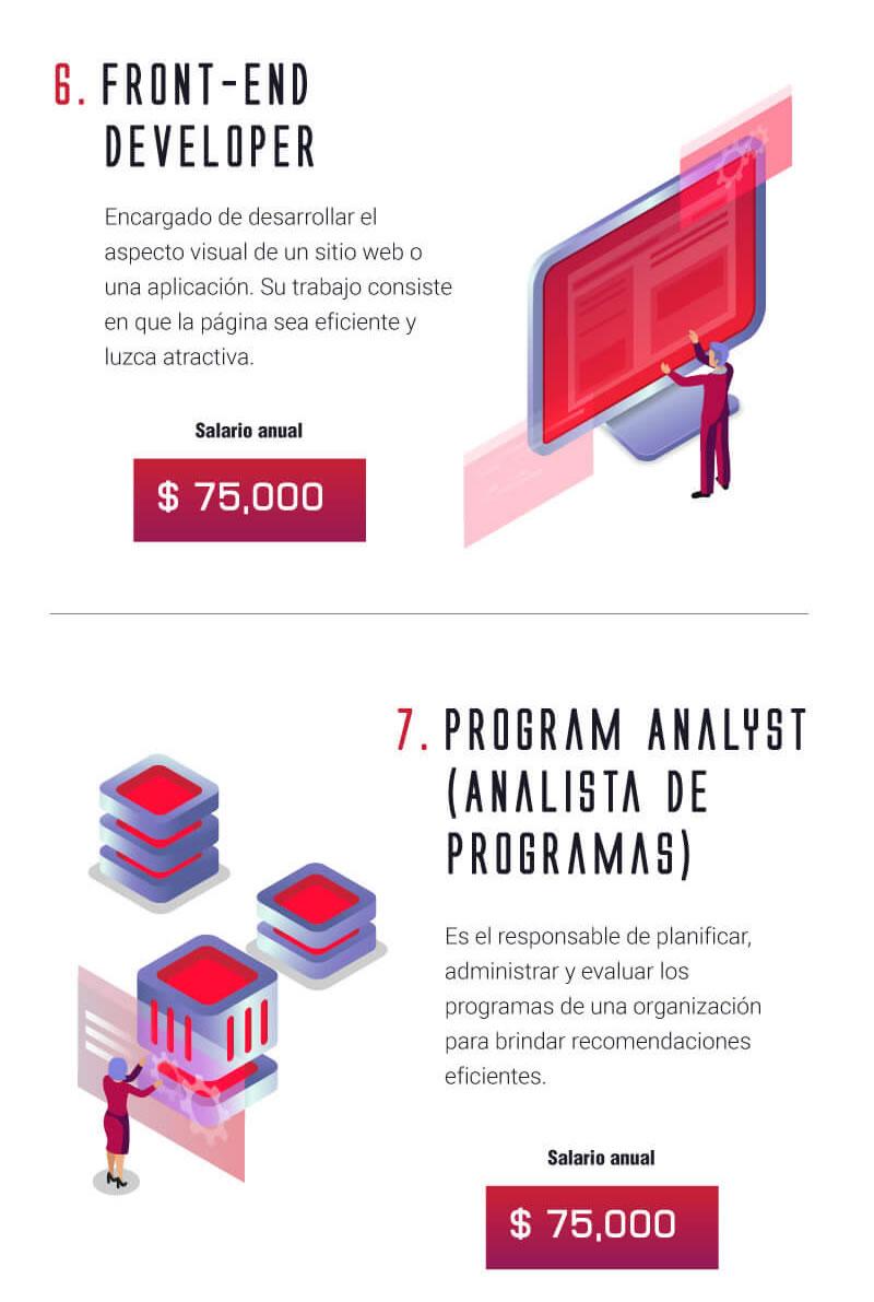 Infografía, Conoce los 7 trabajos del futuro 1