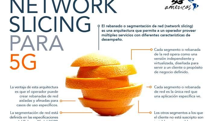 Network Slicing 5g