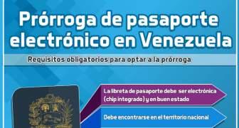 COMO SOLICITAR LA PRORROGA DEL PASAPORTE EN EL SAIME_