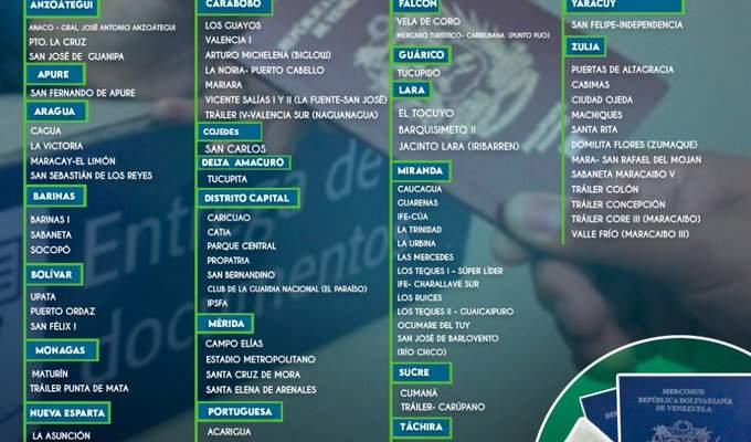 OFICINAS DEL SAIME EN VENEZUELA PARA ENTREGA DE PASAPORTES Y CEDULAS