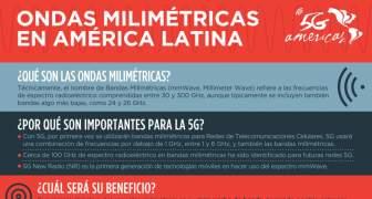 Bandas milimétricas América Latina