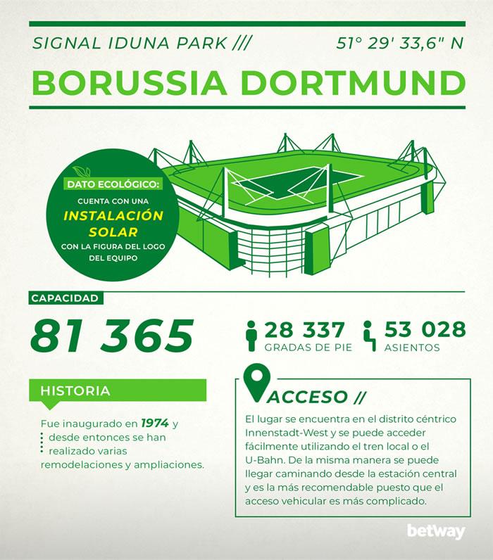 ESTADIOS ECOLOGICOS DE LA BUNDESLIGA Dortmund