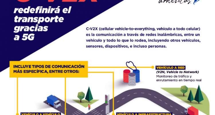 Las C-V2X redefinirá el transporte gracias 5G
