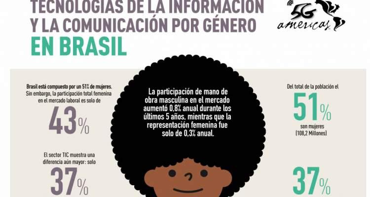 El consumo de Internet por celular en Brasil es mayoritariamente femenino