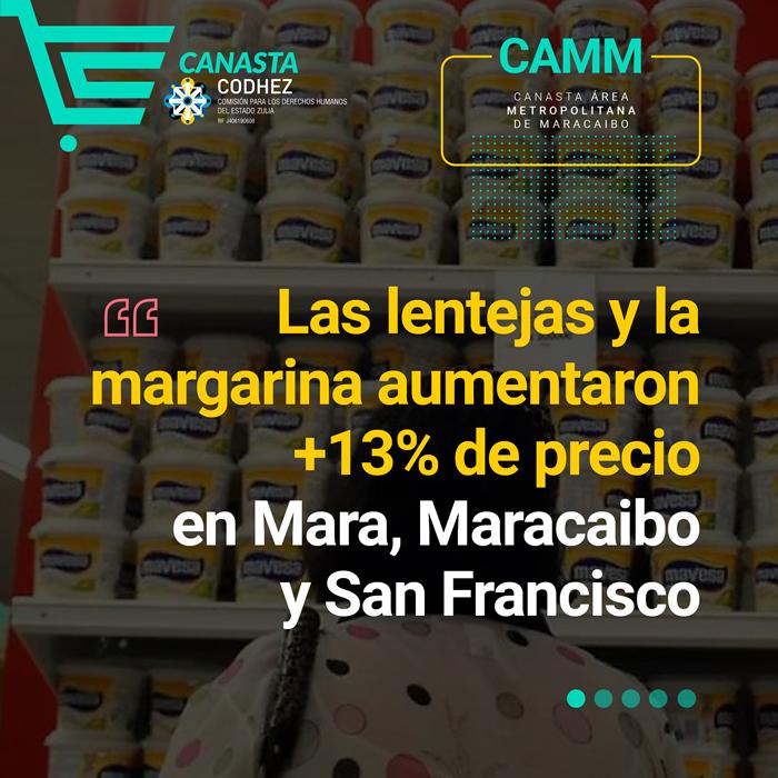 Canasta Codhez - Área Metropolitana de Maracaibo - JUN II 2021 (1)
