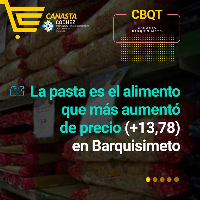 Canasta Codhez - Barquisimeto - JUN II 2021 (1)