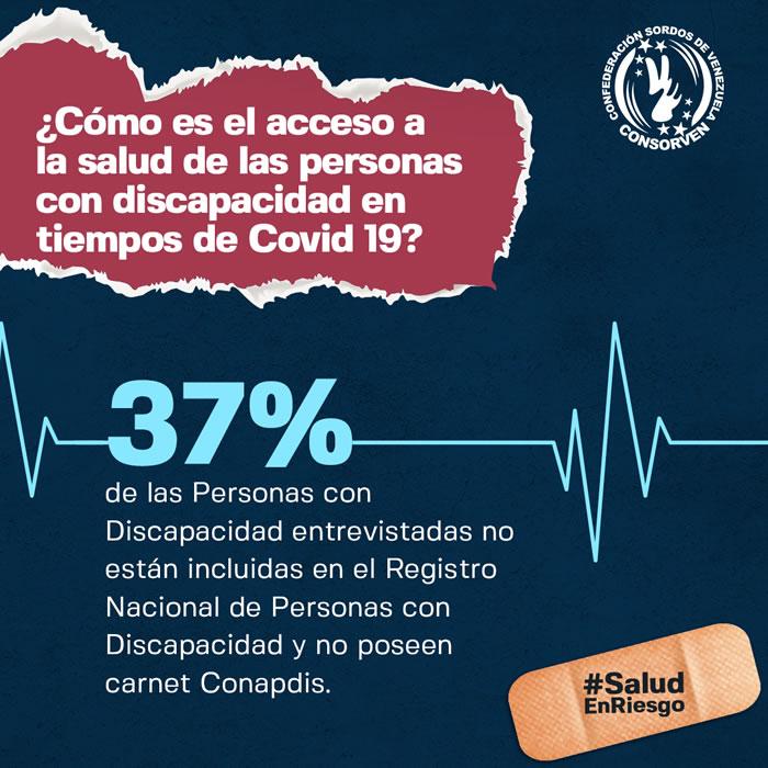 AcCeso salud covid19
